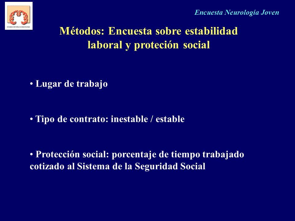 Encuesta Neurología Joven Métodos: Encuesta sobre estabilidad laboral y proteción social Lugar de trabajo Tipo de contrato: inestable / estable Protec