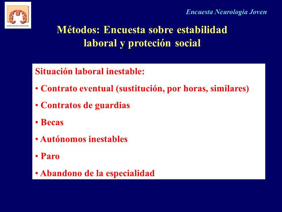 Encuesta Neurología Joven Métodos: Encuesta sobre estabilidad laboral y proteción social Situación laboral inestable: Contrato eventual (sustitución,