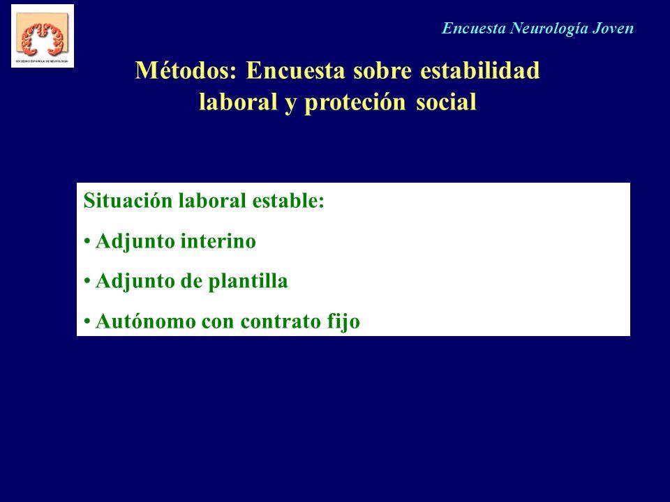 Encuesta Neurología Joven Métodos: Encuesta sobre estabilidad laboral y proteción social Situación laboral estable: Adjunto interino Adjunto de planti