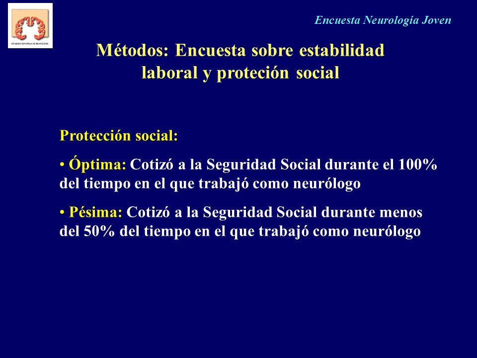 Encuesta Neurología Joven Métodos: Encuesta sobre estabilidad laboral y proteción social Protección social: Óptima: Cotizó a la Seguridad Social duran