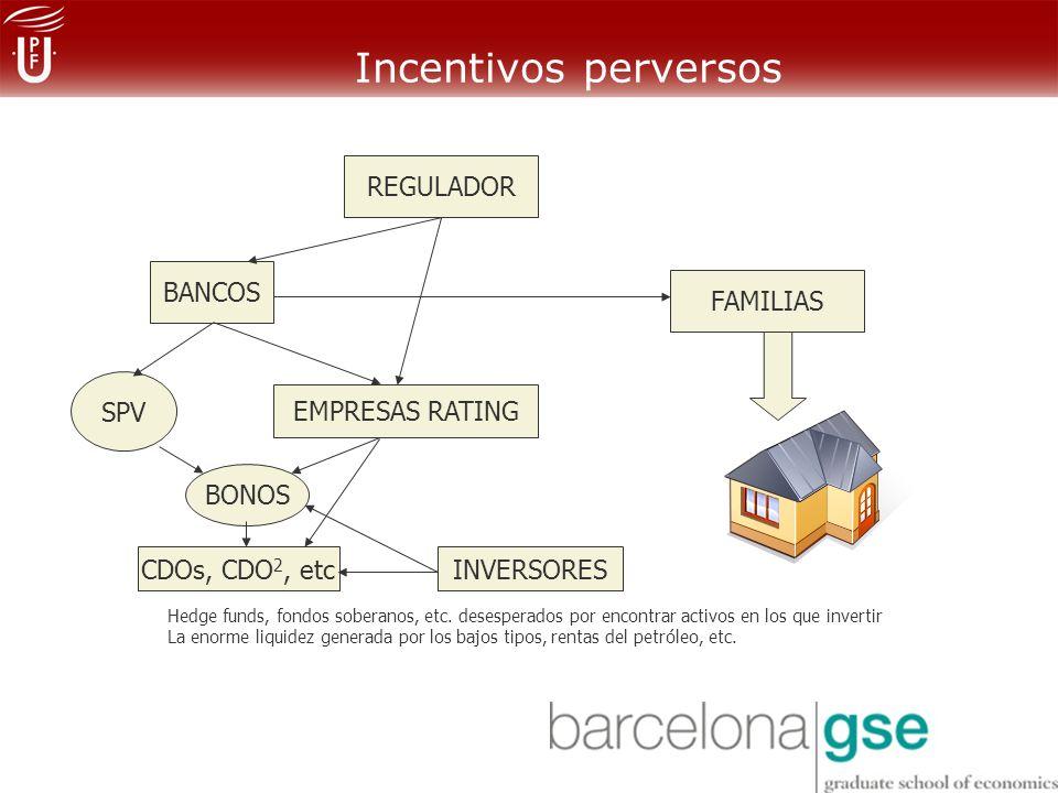 Incentivos perversos BANCOS INVERSORES FAMILIAS EMPRESAS RATING SPV Hedge funds, fondos soberanos, etc.