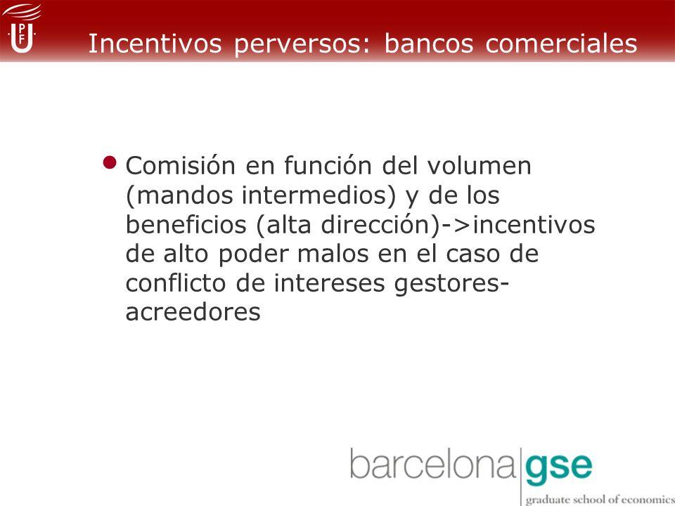 Incentivos perversos: bancos comerciales Comisión en función del volumen (mandos intermedios) y de los beneficios (alta dirección)->incentivos de alto poder malos en el caso de conflicto de intereses gestores- acreedores