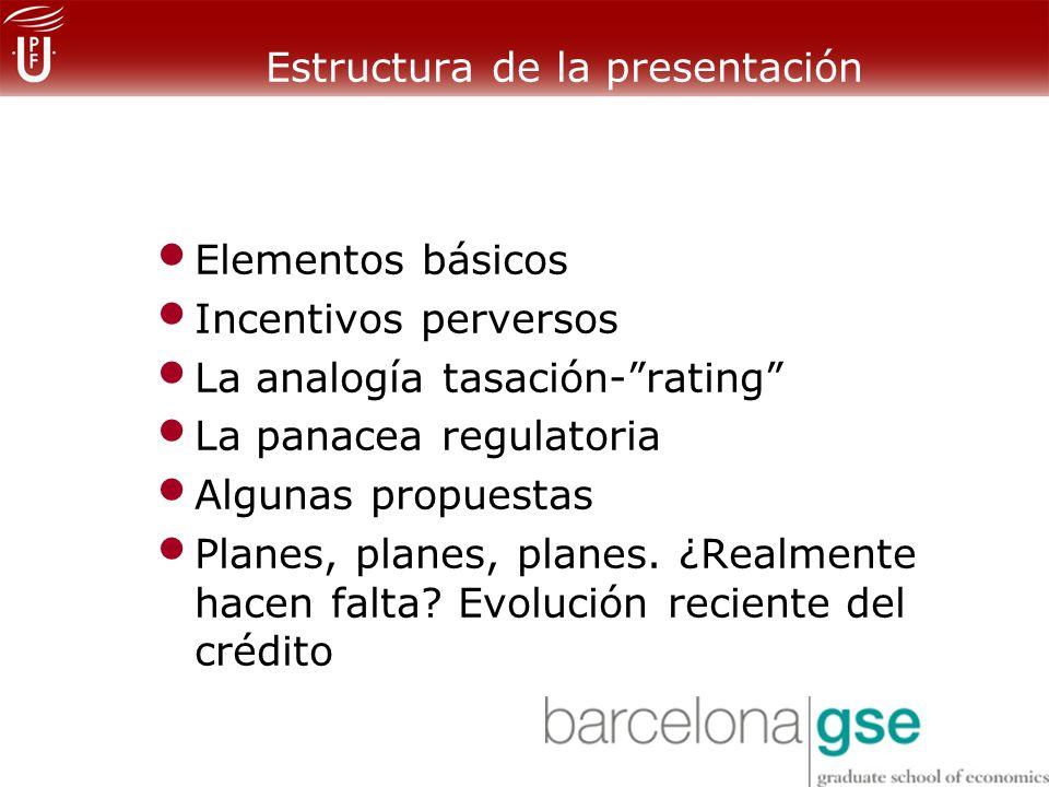 Estructura de la presentación Elementos básicos Incentivos perversos La analogía tasación-rating La panacea regulatoria Algunas propuestas Planes, planes, planes.