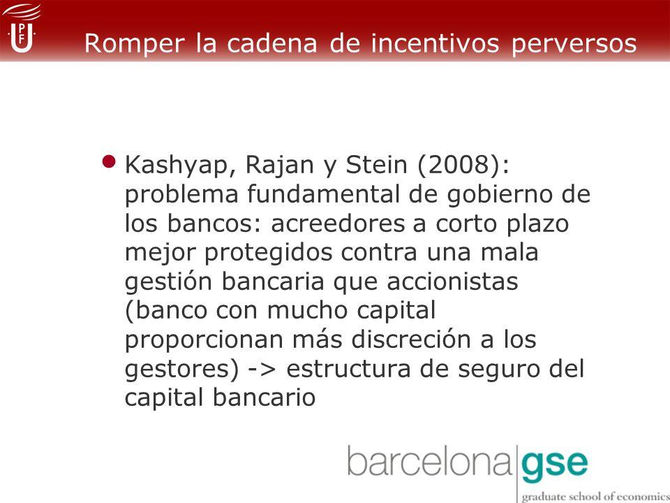 Romper la cadena de incentivos perversos Kashyap, Rajan y Stein (2008): problema fundamental de gobierno de los bancos: acreedores a corto plazo mejor protegidos contra una mala gestión bancaria que accionistas (banco con mucho capital proporcionan más discreción a los gestores) -> estructura de seguro del capital bancario