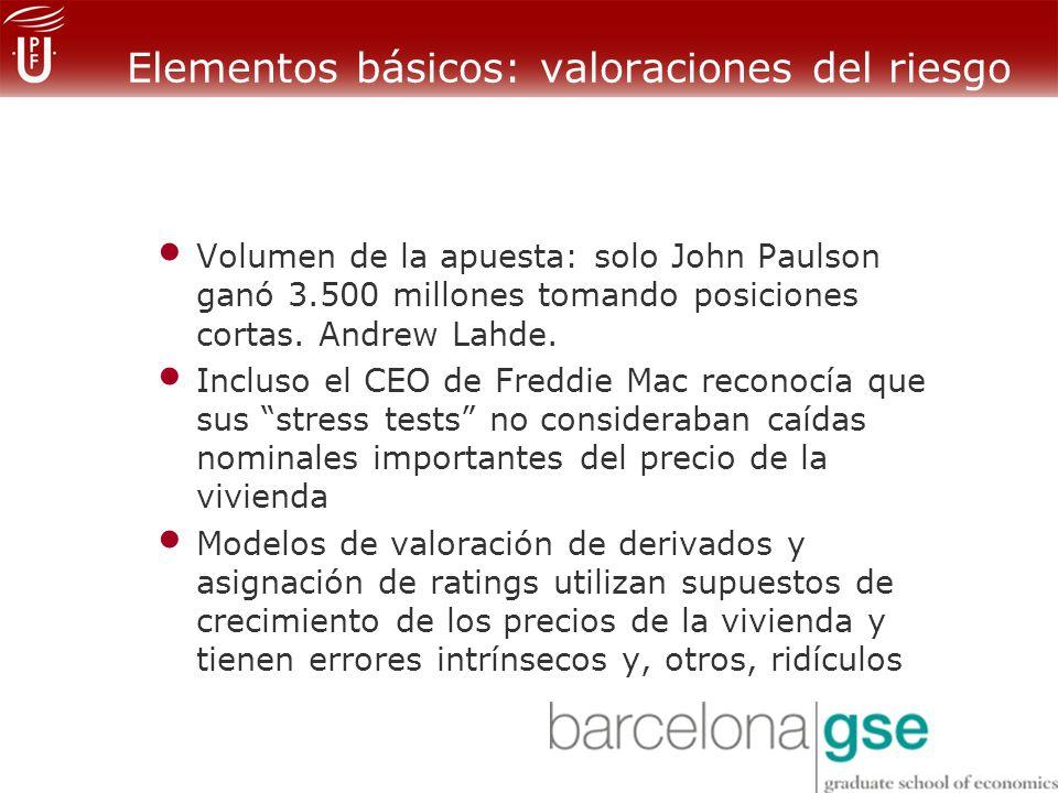Elementos básicos: valoraciones del riesgo Volumen de la apuesta: solo John Paulson ganó 3.500 millones tomando posiciones cortas.