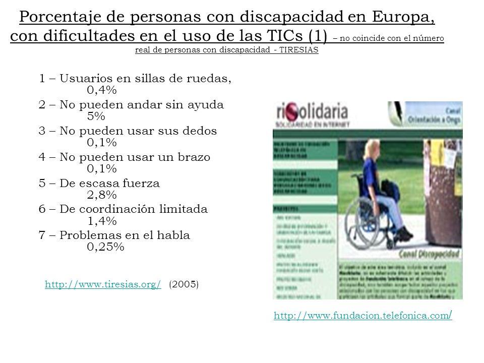 Porcentaje de personas con discapacidad en Europa, con dificultades en el uso de las TICs (1) – no coincide con el número real de personas con discapa