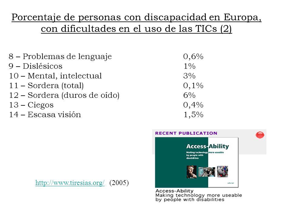 Porcentaje de personas con discapacidad en Europa, con dificultades en el uso de las TICs (2) 8 – Problemas de lenguaje 0,6% 9 – Dislésicos1% 10 – Men