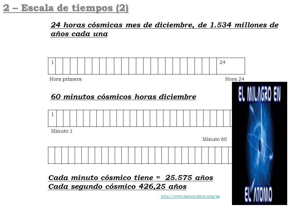 24 horas cósmicas mes de diciembre, de 1.534 millones de años cada una 124 60 minutos cósmicos horas diciembre 1 Minuto 1 Cada minuto cósmico tiene =