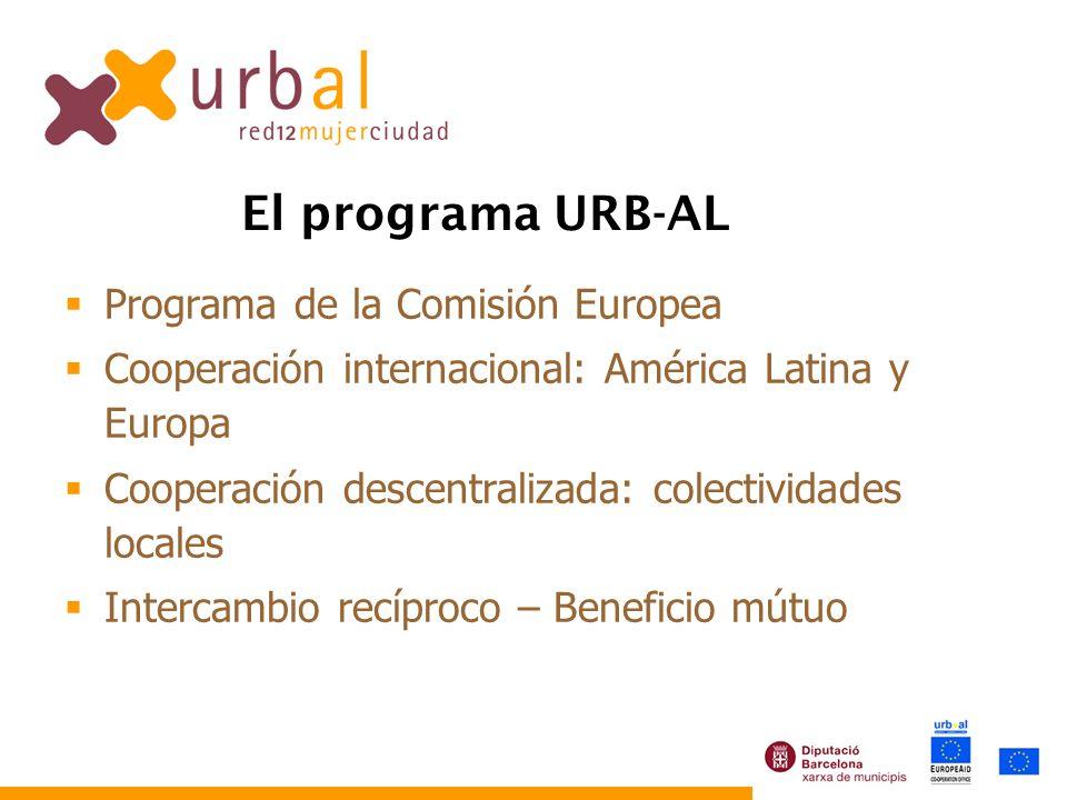Programa de la Comisión Europea Cooperación internacional: América Latina y Europa Cooperación descentralizada: colectividades locales Intercambio recíproco – Beneficio mútuo El programa URB-AL