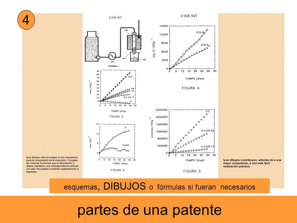 4 esquemas, DIBUJOS o fórmulas si fueran necesarios partes de una patente