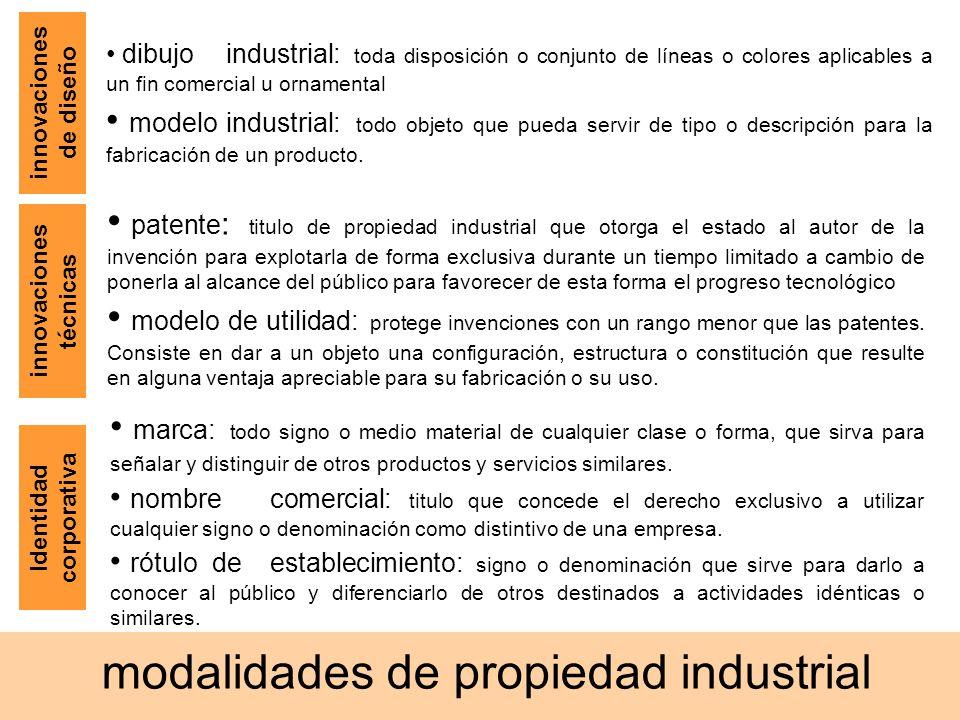 modalidades de propiedad industrial patente : titulo de propiedad industrial que otorga el estado al autor de la invención para explotarla de forma ex