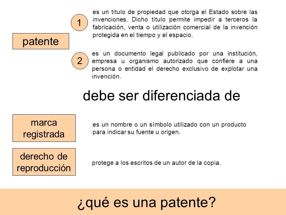 ¿qué es una patente? es un título de propiedad que otorga el Estado sobre las invenciones. Dicho título permite impedir a terceros la fabricación, ven
