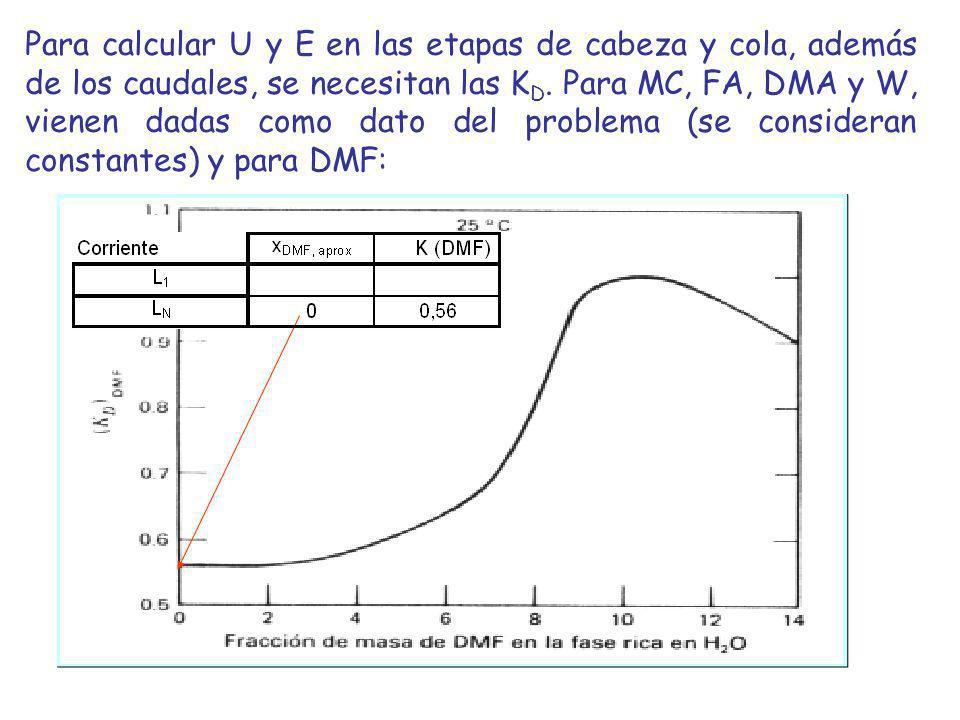 Para calcular U y E en las etapas de cabeza y cola, además de los caudales, se necesitan las K D. Para MC, FA, DMA y W, vienen dadas como dato del pro