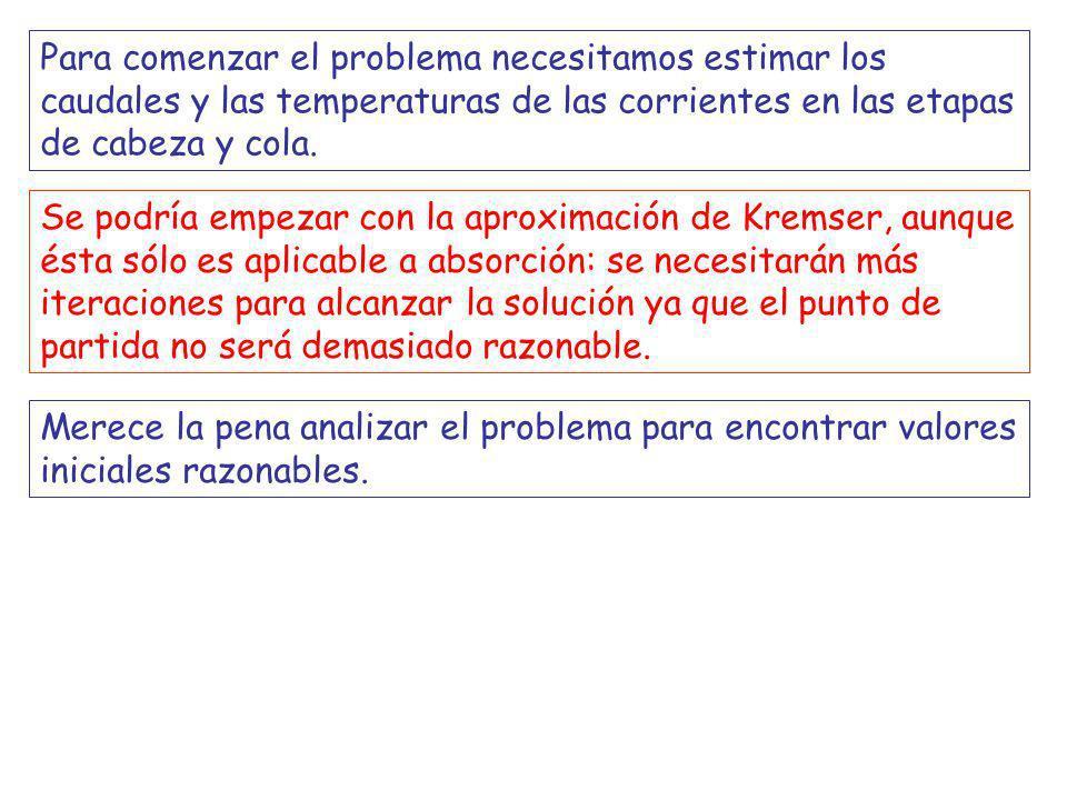 k D = y/x (extracto/refinado) El objetivo de la operación es eliminar la DMF de la fase acuosa en que se encuentra.