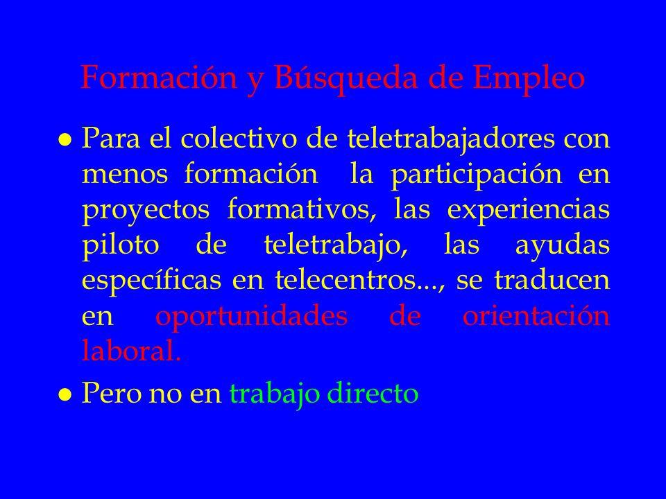 Formación y Búsqueda de Empleo l Para el colectivo de teletrabajadores con menos formación la participación en proyectos formativos, las experiencias