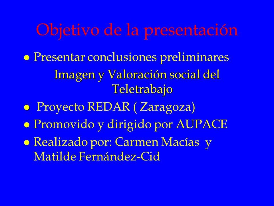 Objetivo de la presentación l Presentar conclusiones preliminares Imagen y Valoración social del Teletrabajo l l Proyecto REDAR ( Zaragoza) l Promovid