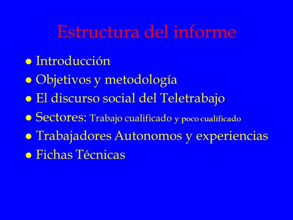 Estructura del informe l Introducción l Objetivos y metodología l El discurso social del Teletrabajo l Sectores: Trabajo cualificado y poco cualificad