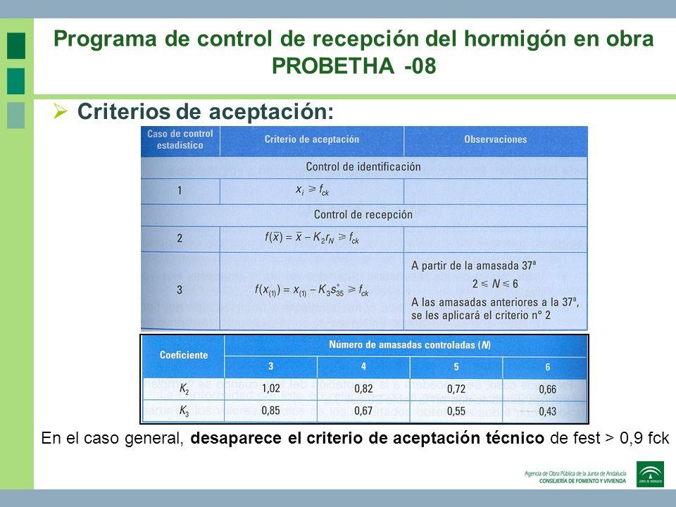 Programa de control de recepción del hormigón en obra PROBETHA -08 Criterios de aceptación: En el caso general, desaparece el criterio de aceptación t
