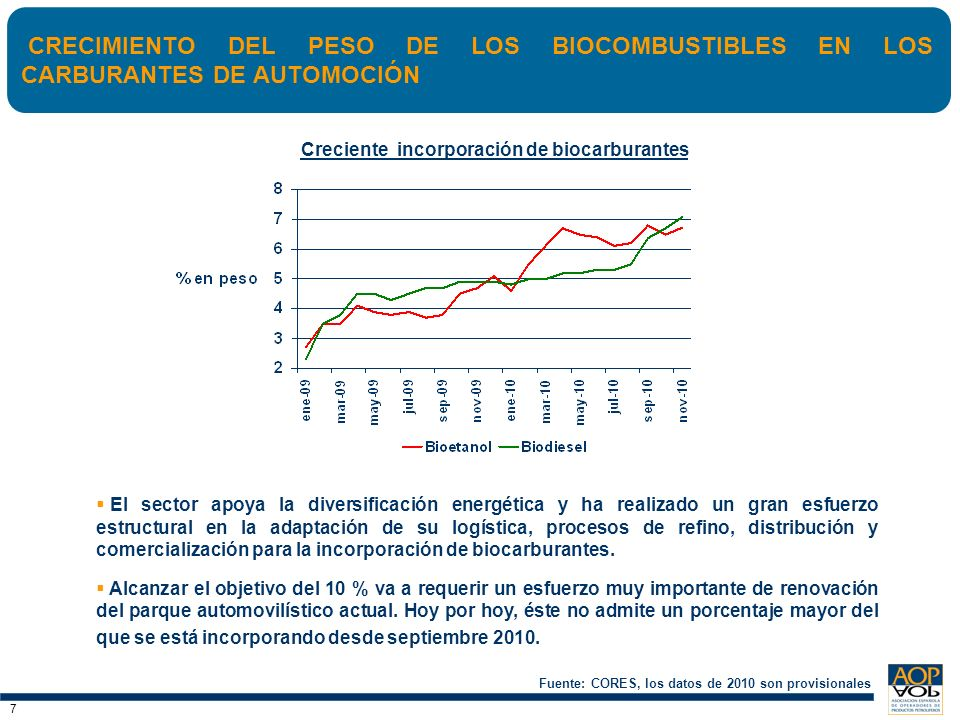 8 8 EVOLUCIÓN EMISIONES DE GEI EN ESPAÑA (Kt) Fuentes: MARM y AOP Transporte: el 26% del total, no el 38% que dice el informe.