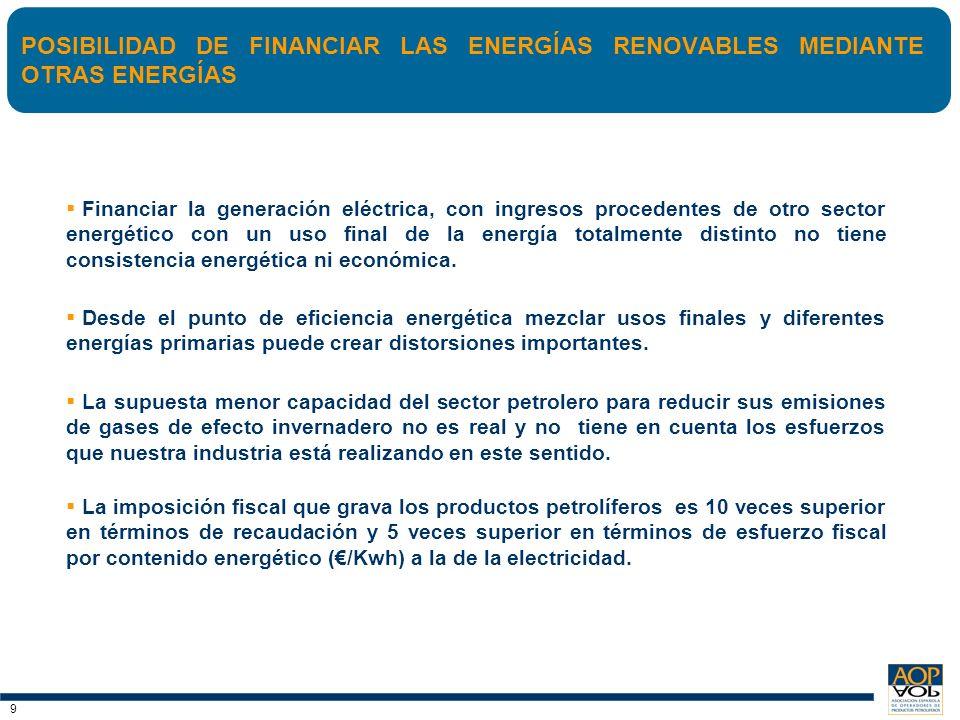 10 Muchas gracias. www.aop.es