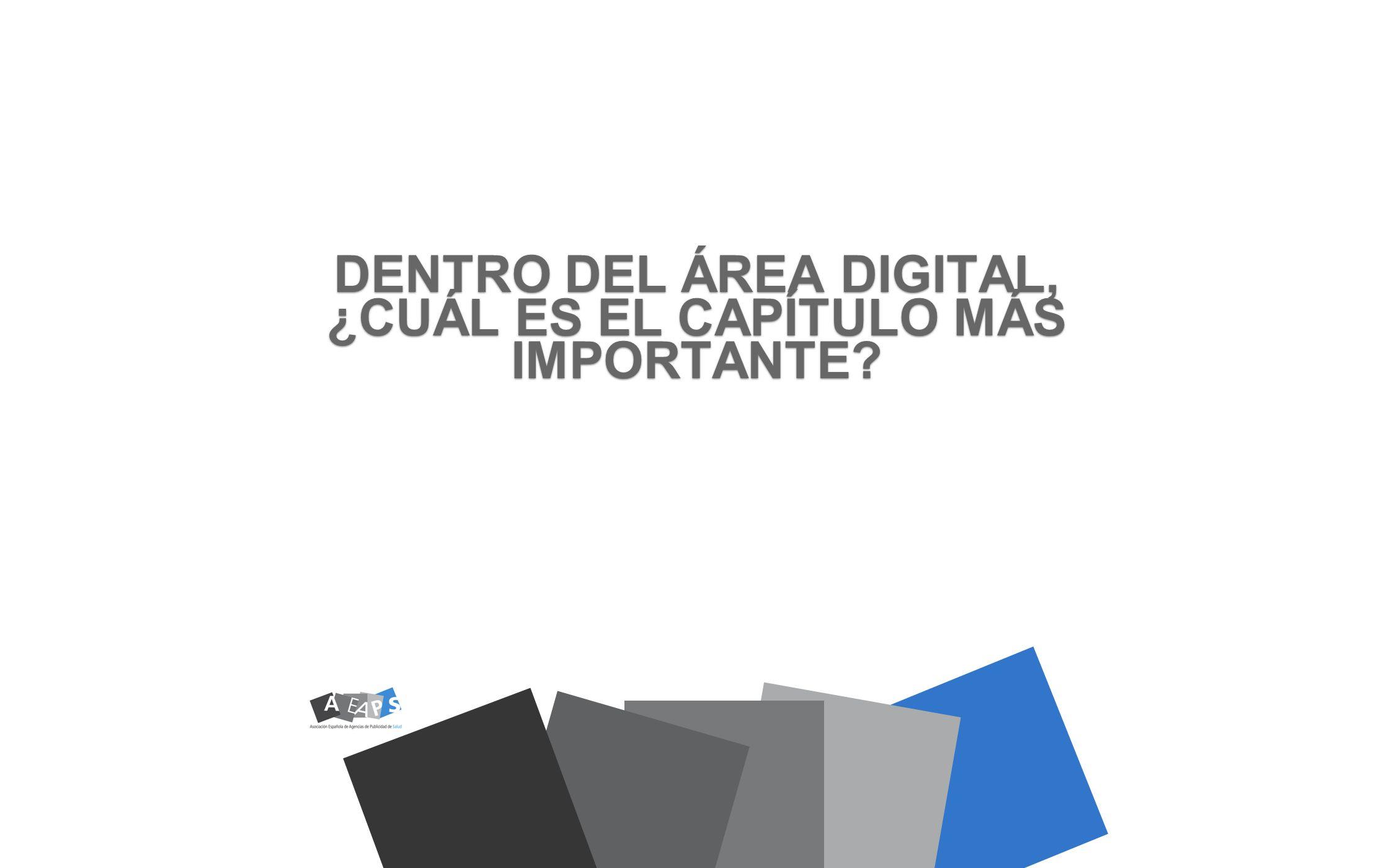 EFECTIVAMENTE, LAS APLICACIONES EN iPAD SON EL CAPÍTULO MAYOR (30,6 %) LAS APLICACIONES PUBLICITARIAS EN IPAD Y TABLETS SUPONEN LA PARTIDA MAYOR DENTRO DEL TRABAJO DIGITAL DE LA AGENCIA A SIGNIFICATIVA DISTANCIA DE OTROS TRABAJOS