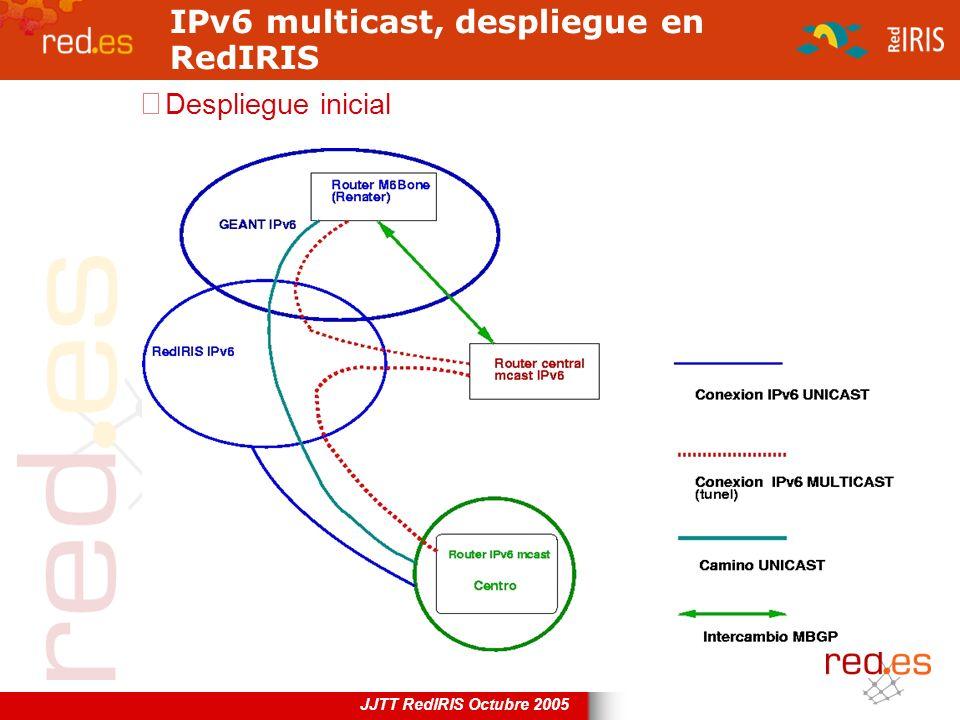 JJTT RedIRIS Octubre 2005 IPv6 multicast, despliegue en RedIRIS Despliegue inicial