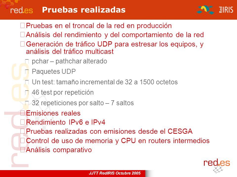 JJTT RedIRIS Octubre 2005 Pruebas realizadas Pruebas en el troncal de la red en producción Análisis del rendimiento y del comportamiento de la red Gen
