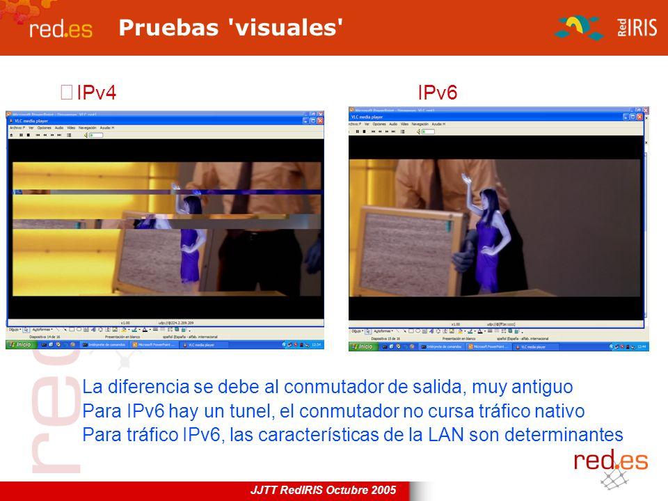 JJTT RedIRIS Octubre 2005 Pruebas 'visuales' IPv4IPv6 La diferencia se debe al conmutador de salida, muy antiguo Para IPv6 hay un tunel, el conmutador