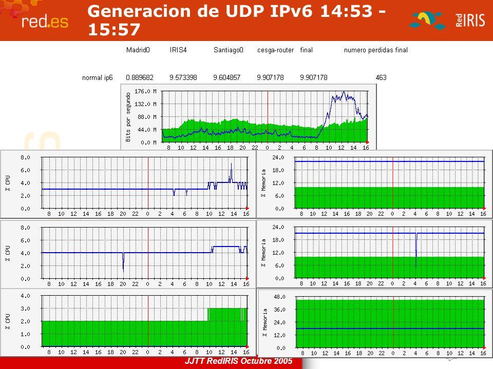 JJTT RedIRIS Octubre 2005 Generacion de UDP IPv6 14:53 - 15:57