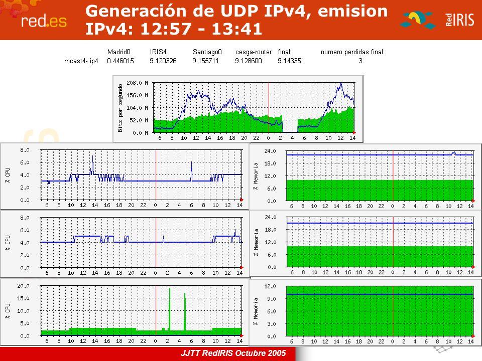 JJTT RedIRIS Octubre 2005 Generación de UDP IPv4, emision IPv4: 12:57 - 13:41