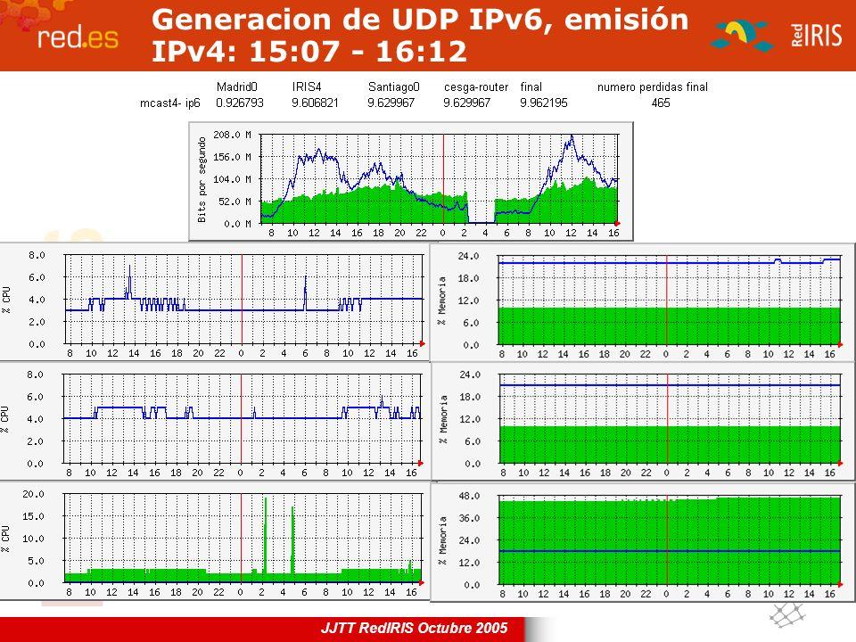 JJTT RedIRIS Octubre 2005 Generacion de UDP IPv6, emisión IPv4: 15:07 - 16:12