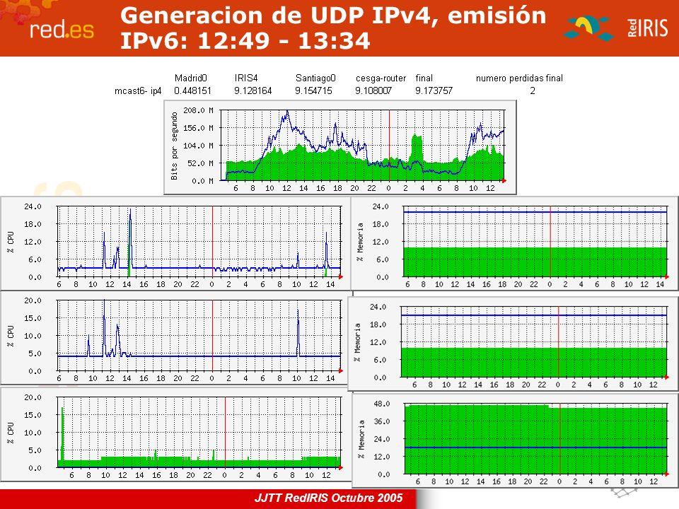 JJTT RedIRIS Octubre 2005 Generacion de UDP IPv4, emisión IPv6: 12:49 - 13:34