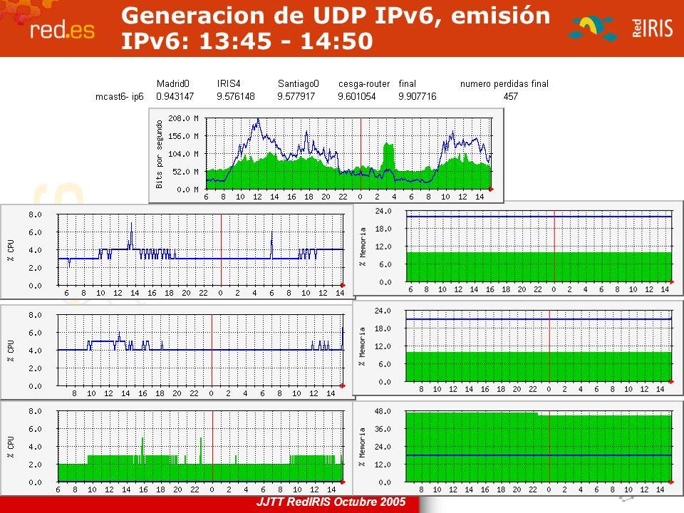 JJTT RedIRIS Octubre 2005 Generacion de UDP IPv6, emisión IPv6: 13:45 - 14:50