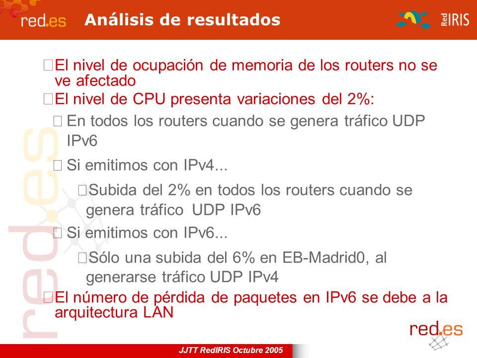 JJTT RedIRIS Octubre 2005 Análisis de resultados El nivel de ocupación de memoria de los routers no se ve afectado El nivel de CPU presenta variacione