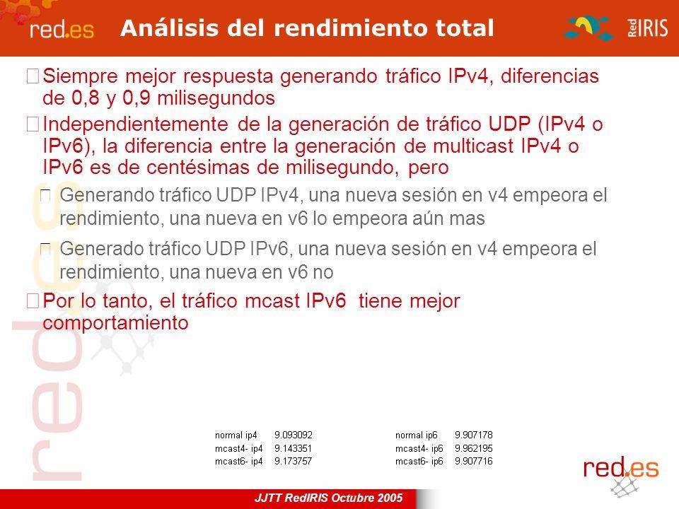 JJTT RedIRIS Octubre 2005 Análisis del rendimiento total Siempre mejor respuesta generando tráfico IPv4, diferencias de 0,8 y 0,9 milisegundos Indepen