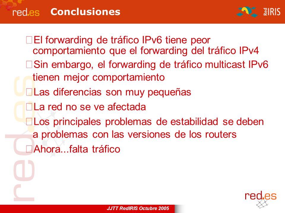 JJTT RedIRIS Octubre 2005 Conclusiones El forwarding de tráfico IPv6 tiene peor comportamiento que el forwarding del tráfico IPv4 Sin embargo, el forw