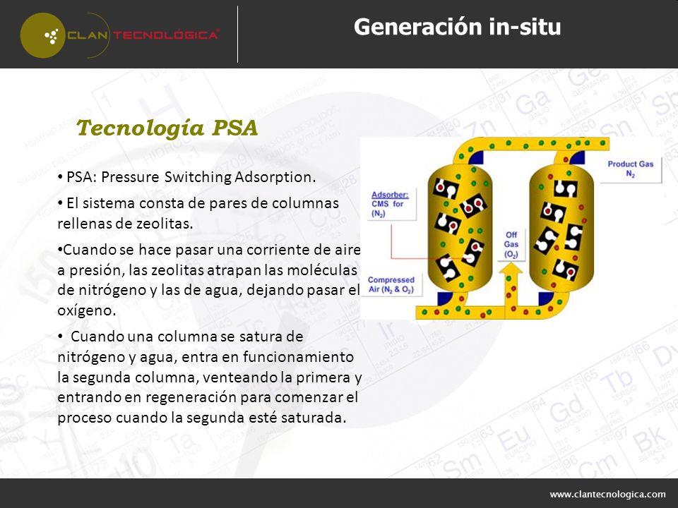 www.clantecnologica.com Generación in-situ PSA: Pressure Switching Adsorption. El sistema consta de pares de columnas rellenas de zeolitas. Cuando se