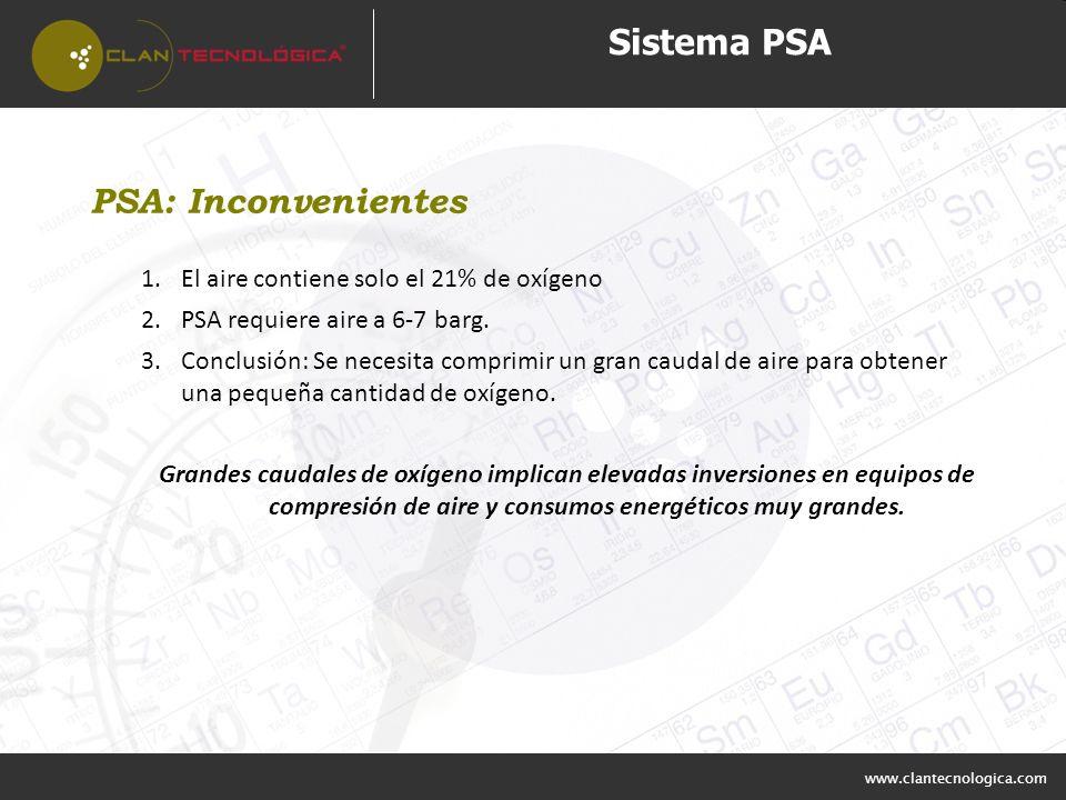 www.clantecnologica.com PSA: Inconvenientes Sistema PSA 1.El aire contiene solo el 21% de oxígeno 2.PSA requiere aire a 6-7 barg. 3.Conclusión: Se nec