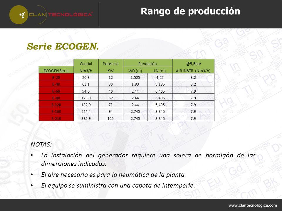 www.clantecnologica.com Referencias industriales
