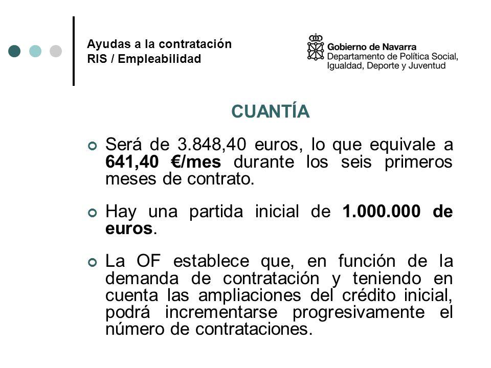 Ayudas a la contratación RIS / Empleabilidad CUANTÍA Será de 3.848,40 euros, lo que equivale a 641,40 /mes durante los seis primeros meses de contrato