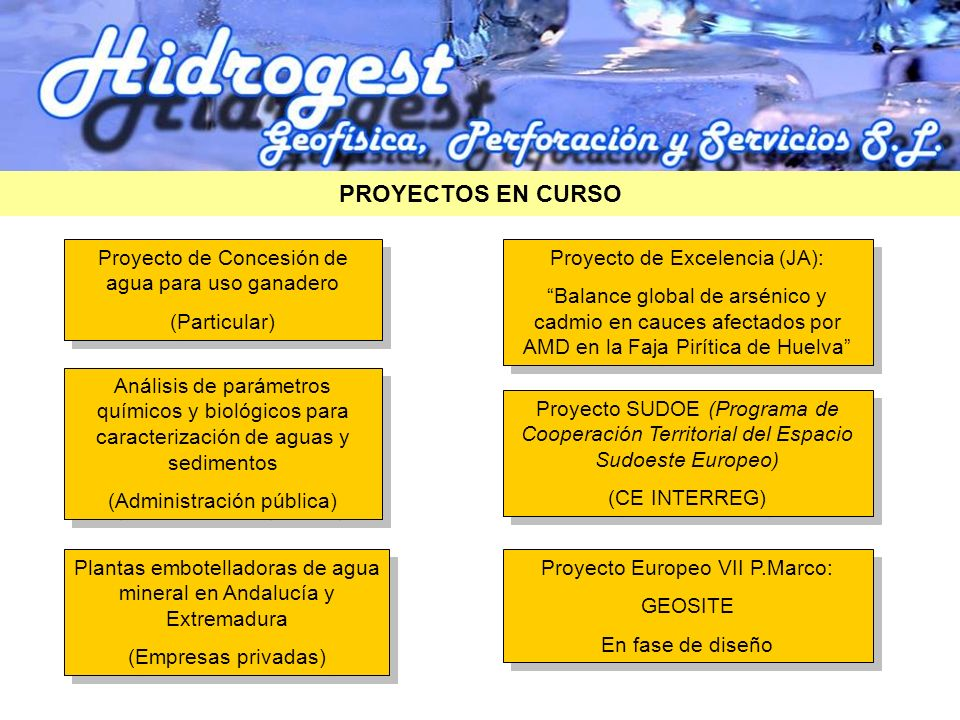 PROYECTOS EN CURSO Proyecto de Concesión de agua para uso ganadero (Particular) Proyecto de Concesión de agua para uso ganadero (Particular) Plantas e