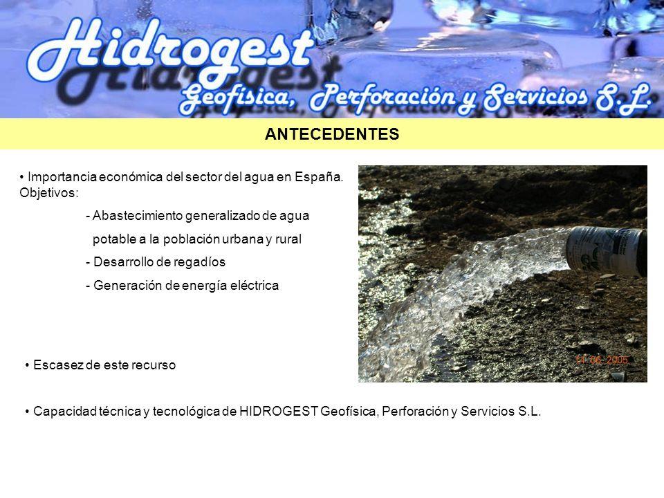 ANTECEDENTES Importancia económica del sector del agua en España. Objetivos: - Abastecimiento generalizado de agua potable a la población urbana y rur