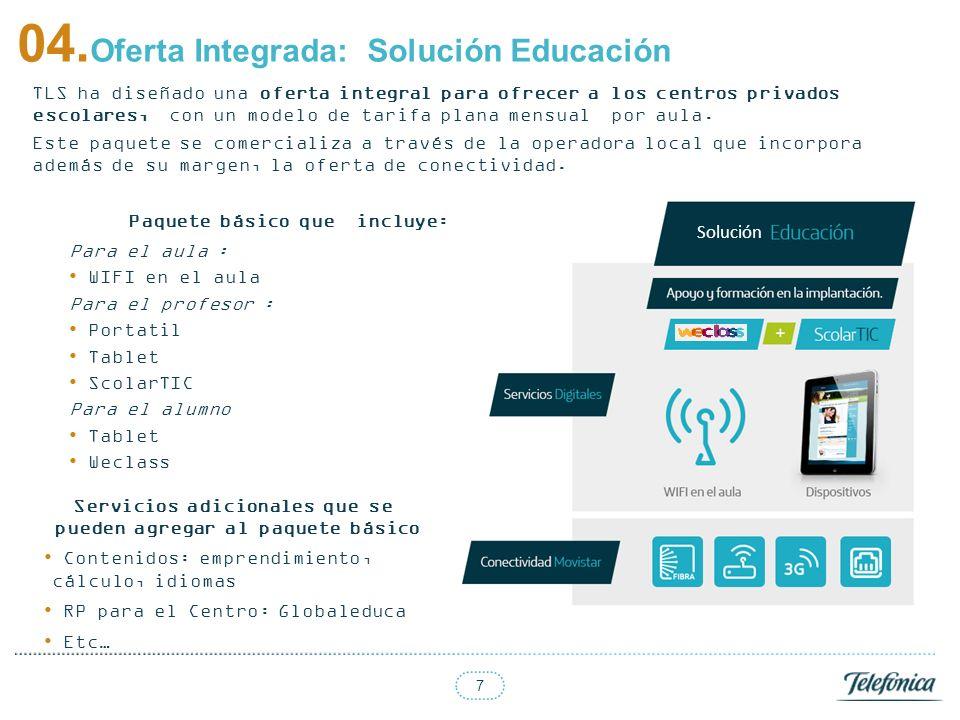 7 04. Oferta Integrada: Solución Educación TLS ha diseñado una oferta integral para ofrecer a los centros privados escolares, con un modelo de tarifa