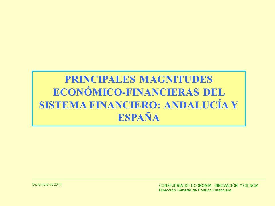 PRINCIPALES MAGNITUDES ECONÓMICO-FINANCIERAS DEL SISTEMA FINANCIERO: ANDALUCÍA Y ESPAÑA CONSEJERIA DE ECONOMIA, INNOVACIÓN Y CIENCIA Dirección General