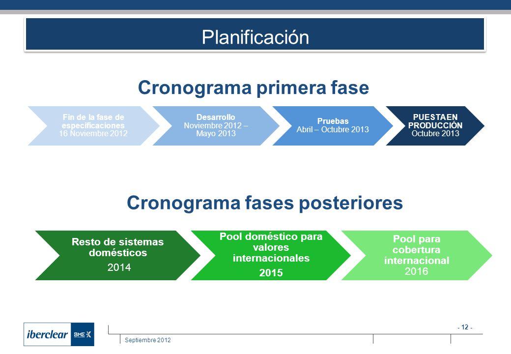 - 12 - Septiembre 2012 Planificación Fin de la fase de especificaciones 16 Noviembre 2012 Desarrollo Noviembre 2012 – Mayo 2013 Pruebas Abril – Octubr
