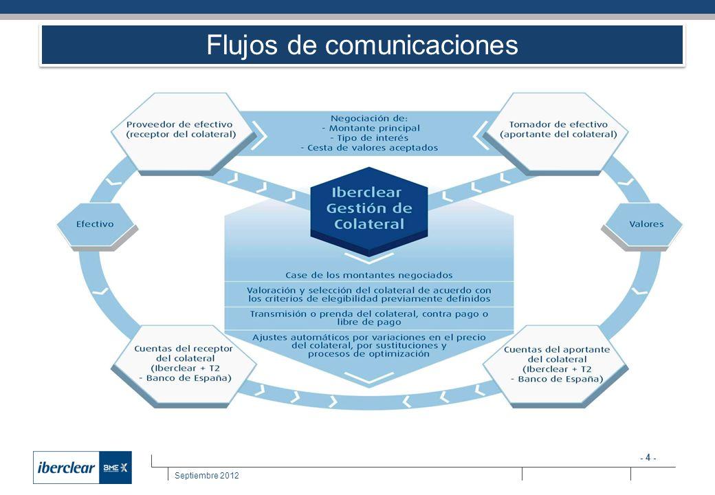 - 4 - Septiembre 2012 Flujos de comunicaciones