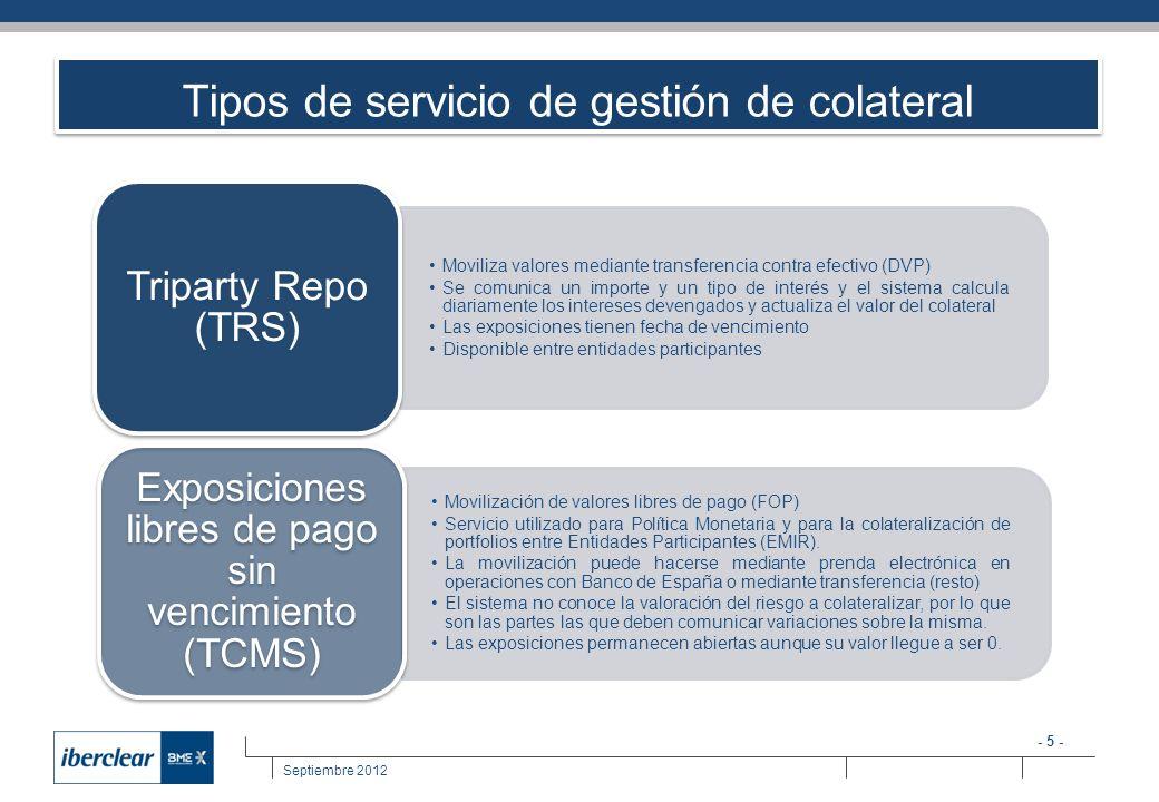 - 5 - Septiembre 2012 Tipos de servicio de gestión de colateral Moviliza valores mediante transferencia contra efectivo (DVP) Se comunica un importe y