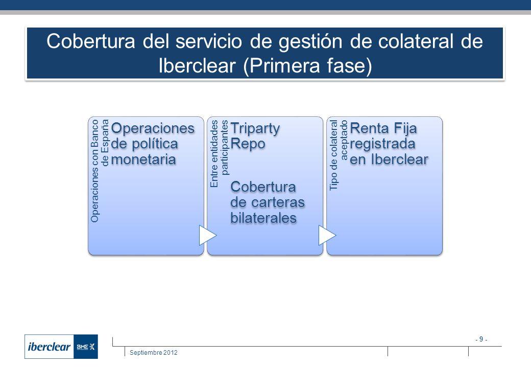 - 10 - Septiembre 2012 Incrementar la cobertura de productos domésticos (Tesoro, Garantías de liquidación en Iberclear, Cámaras de compensación de BME, etc) Acceso a sistemas internacionales (directamente o a través de pool virtual) Acceso a contrapartidas internacionales (directamente o a través de pool virtual) Acceso al colateral internacional (posibilidad de utilizar valores depositados en Clearstream Banking para cubrir operaciones realizadas en Iberclear) Próximos desarrollos en el servicio de gestión de colateral de Iberclear