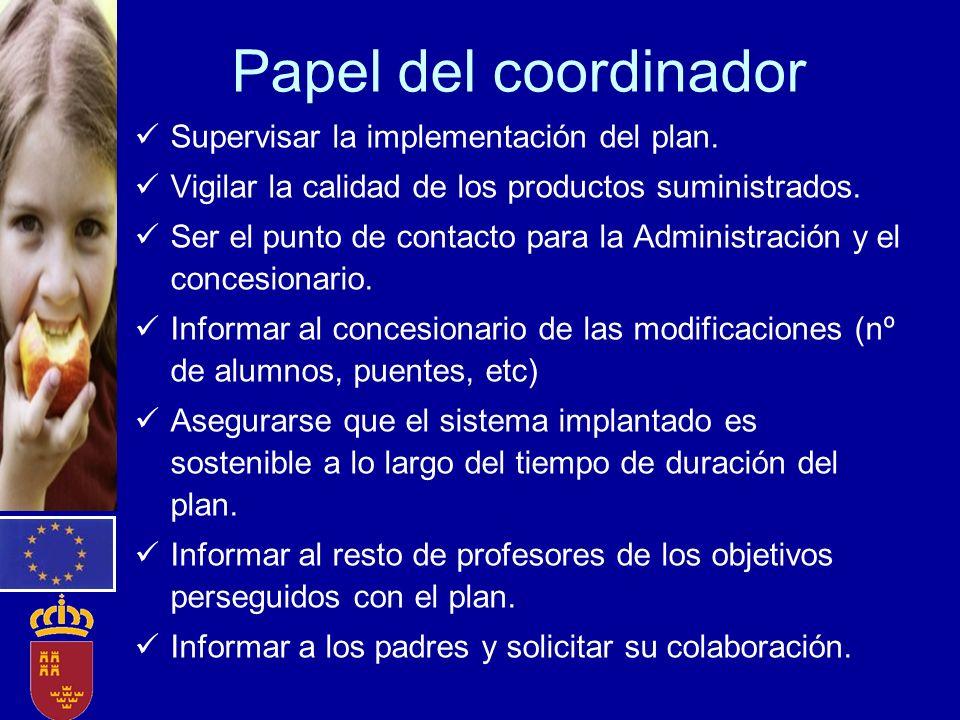 Papel del coordinador Supervisar la implementación del plan. Vigilar la calidad de los productos suministrados. Ser el punto de contacto para la Admin