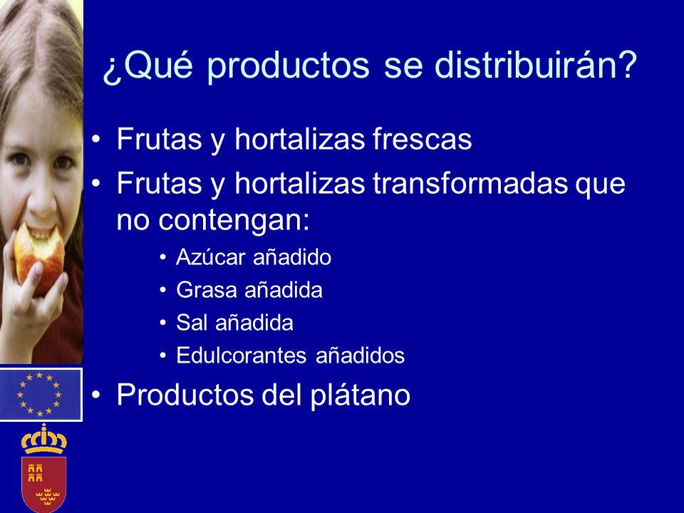 ¿Qué productos se distribuirán? Frutas y hortalizas frescas Frutas y hortalizas transformadas que no contengan: Azúcar añadido Grasa añadida Sal añadi